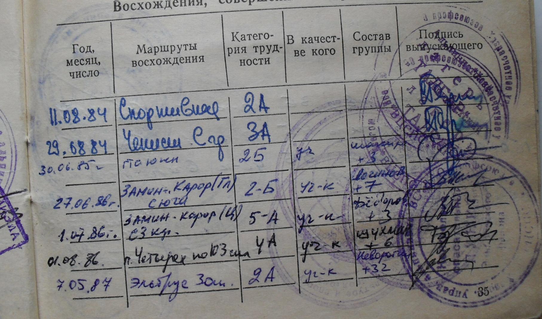Из книжки альпиниста-разрядника Примечательное восхождение 7 мая 1987 года на Эльбрус с Вадимом Неворотиным ( 32 участника, Эльбрус 2А)